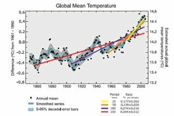 """Figur3 Global temperaturutvikling 1850 - 2005. IPCC AR4, 2007"""