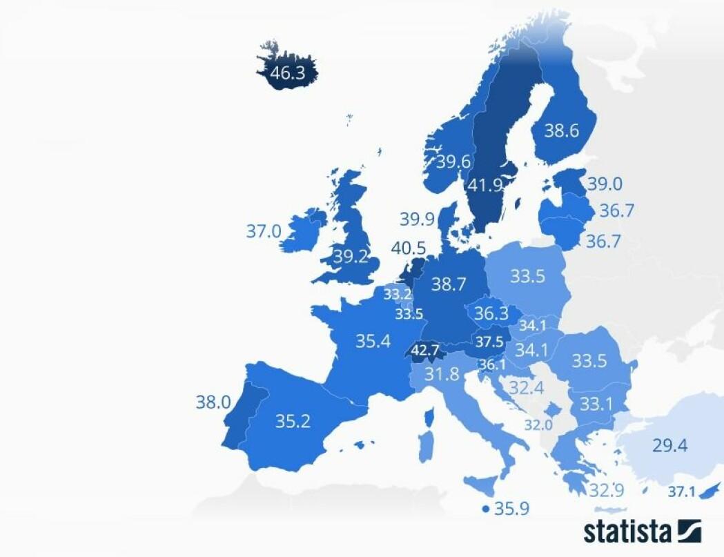 Dagens unge i Europa kan regne med å jobbe mye lenger enn foreldrene sine. Lengst blir arbeidslivet i land som Island, Sverige og Norge. På kartet ser du hvor mange år statistikerne tror at dagens 15-åringer kommer til å være i arbeidslivet.