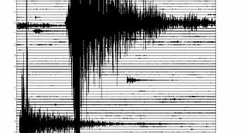 Kan ikkje forklare rekordstort jordskjelv