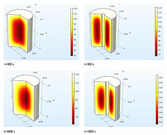 Fordeling av varme i vanlige og toroide hermetikkbokser.