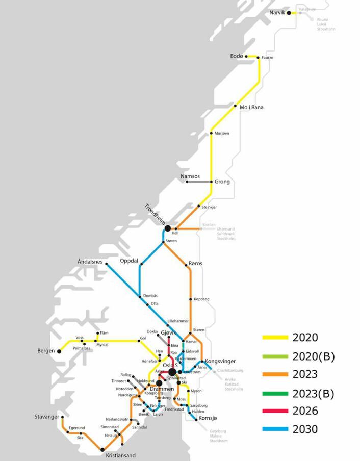 Kartet viser planlagt utbygging av ERTMS i Norge fram mot 2030. (B) i parantes indikerer en mer avansert versjon av systemet. (Foto: (Figur: Jernbaneverket))