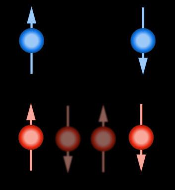 Øverst: I et vanlig dataminne lagres enten et ett-tall eller en null. Under: I en qbit kan flere tilstander av en og null lagres samtidig. (Illustrasjon: JB Waldner, GNU Free Documentation License, bearbeidet av forskning.no)