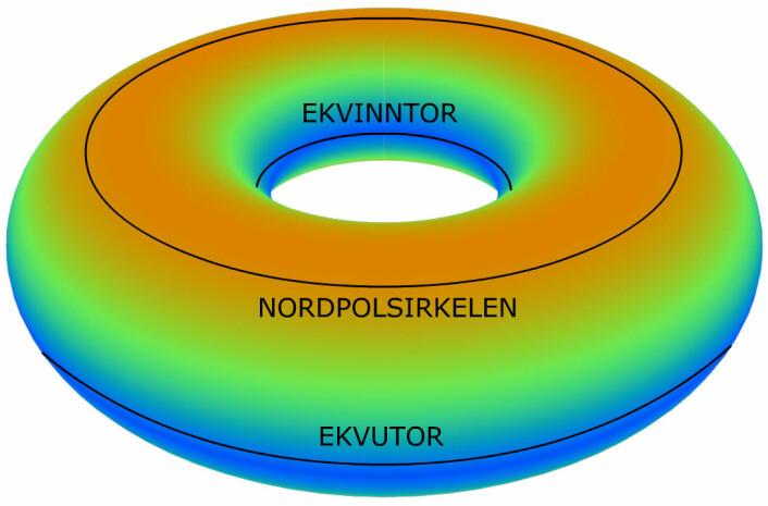 Rød farge betyr større tyngdekraft, blå mindre. (Foto: (Illustrasjon: Arnfinn Christensen, forskning.no))