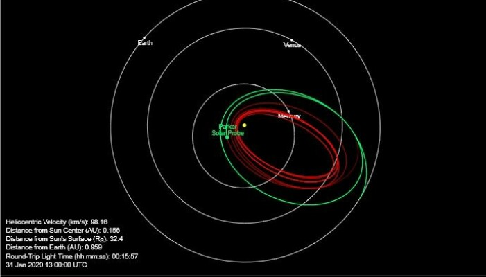 Den grønne banen viser hvor sonden har reist i solsystemet, og den røde er framtidige baner. Den gule prikken i midten er solen. Dette bildet er fra 31. januar, og sonden har nå rundet solen. I framtiden skal den gå tettere og tettere på for å gjøre vitenskapelige målinger.