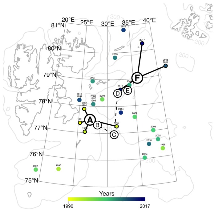 Each dot represents an estimated spawning site for polar cod. The letters represent a 5 year average. The spawning activity east of Svalbard has moved 550 km north since the 1990s.