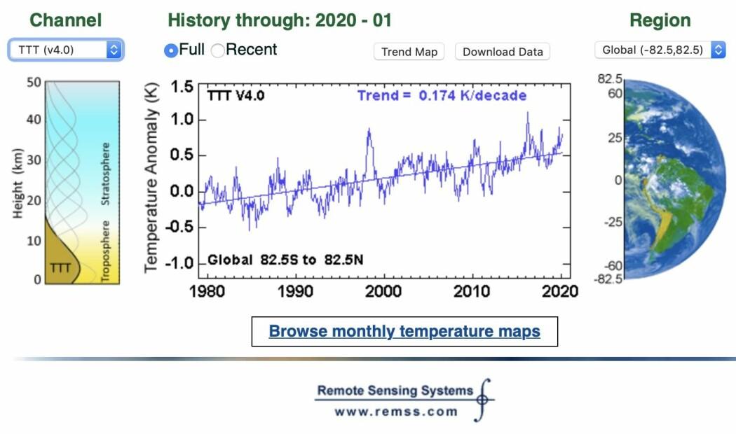 Januar 2020 var temmelig varm oppe i troposfæren.