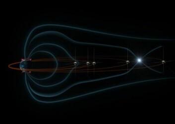 """""""De fem satellittene står på linje over Nord-Amerika rundt midnatt hver fjerde dag, og forskerne tror de kan observere rundt 30 substormer i løpet av prosjektperioden.(Foto: NASA)."""""""