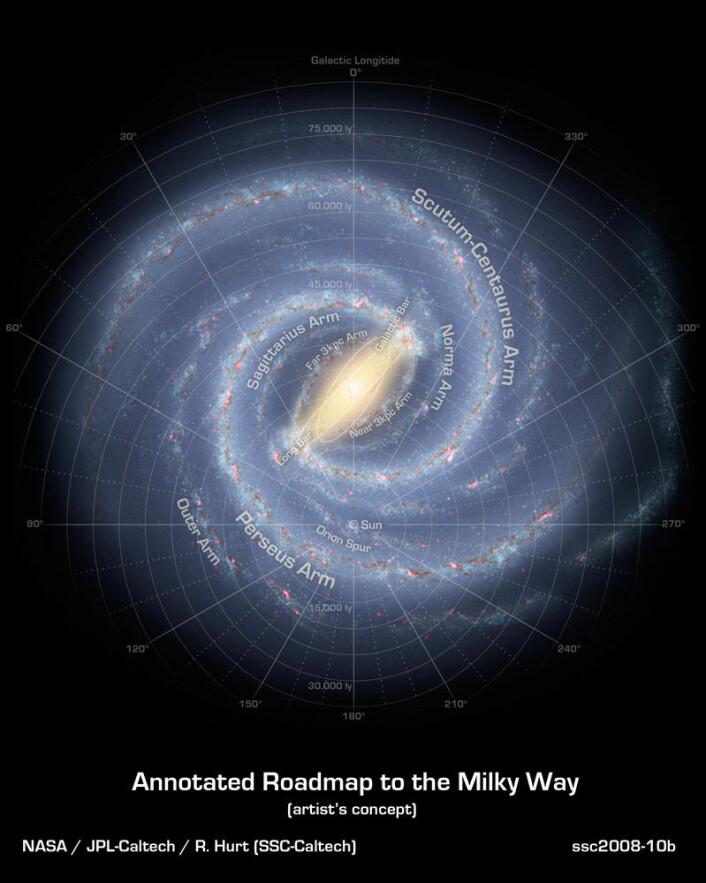 Slik ser en kunstner for seg at Melkeveien ser ut, med navn på armer og regioner, pluss avstander. Men siden ingen har sett vårt eget nabolat fra utsiden, kan vi ikke være helt sikre. (Illustrasjon: NASA/JPL-Caltech )