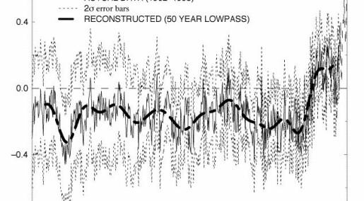 Hockeykølla – grafen som endra kvardagen for klimaforskarar