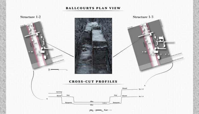 Bildet viser illustrasjoner på de banene som forskerne har funnet, sett ovenifra. En cm på bildet tilsvarer omtrent to meter