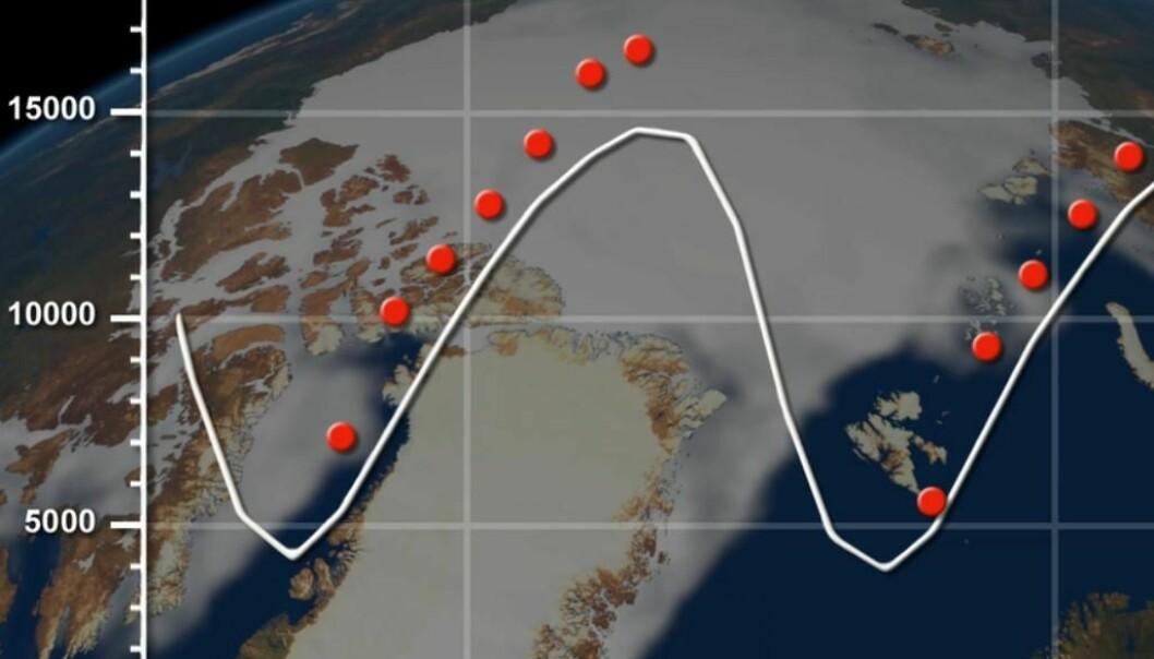Satellittovervåkning viser issmelting i Arktis