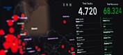 Deler data og regnekraft for å nedkjempe koronaviruset