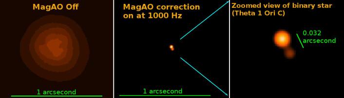 """Til venstre ses et """"vanlig"""" bilde av dobbelstjerna theta 1 Ori C. I midten er den nye vibrerende teknologien skrudd på, mens bildet til venstre er zoomet kraftig inn. (Foto: Laird Close/UA)"""