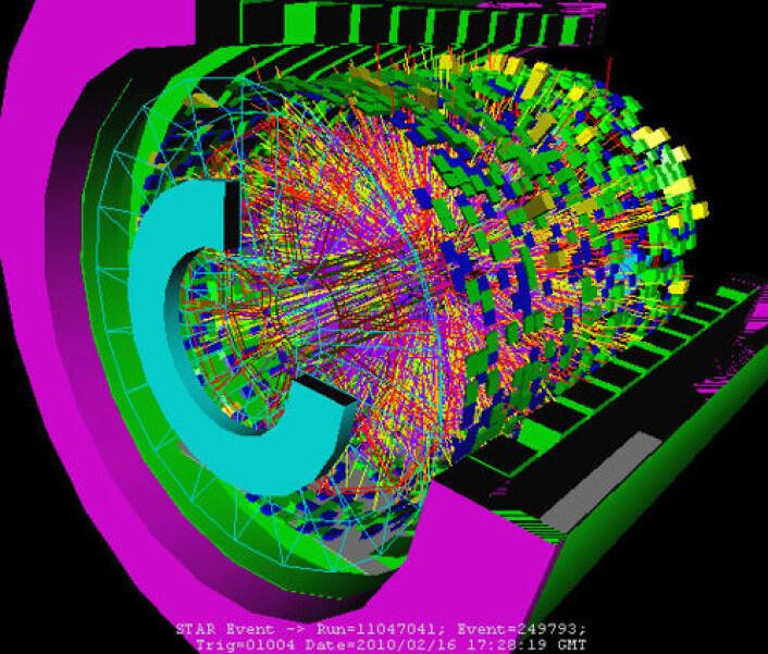 Grafikk fra reaksjonen i Relativistic Heavy Ion Collider, da forskere på Brookhaven National Laboratory i 2010 smadret sammen to stråler med gullioner ved nesten lyshastighet og dermed skapte den høyeste temperaturen skapt av mennesker. (Foto: (Illustrasjon: Brookhaven National Laboratory))