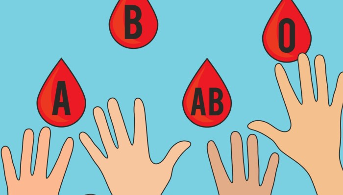 Spiller det noe rolle om vi har blodtype A, B eller 0?
