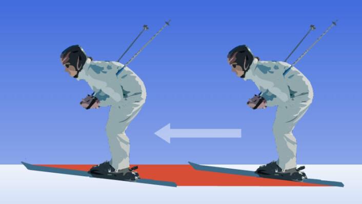 Det røde feltet viser løssnøen som skiløperen trykker sammen. Sammenpressingen krever energi, som tas fra farten til skiløperen. (Foto: (Figur: Arnfinn Christensen, forskning.no, etter boka The Physics of Skiing))