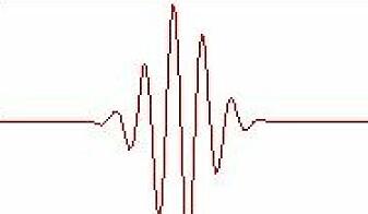 En bølgepakke. Slik kan atomet eller partikkelen representeres