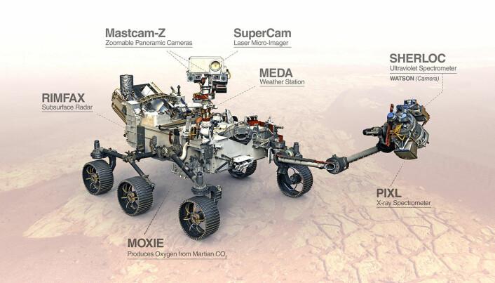 En oversikt over de forskjellige instrumentene som finnes på den nye roveren.