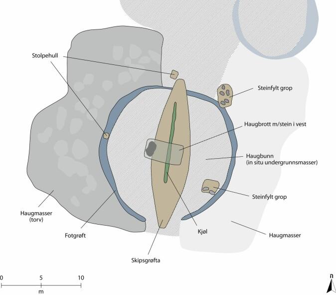Forenklet tolkningskart over skipshaugen på Gjellestad.
