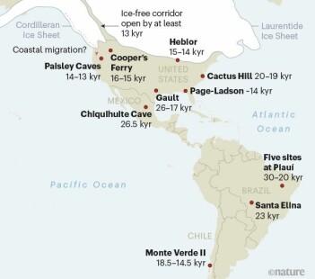 Kartet viser funn i Amerika som er datert til å være mer enn 15 000 år gamle. Men dateringene har fått stor motgang. På kartet ser man også den isfri passasjen man tror de første menneskene i Amerika fulgte.