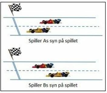 En mulig konsekvens av forsinkelser i nettet er at to spillere opplever spillet ulikt. (Foto: (Illustrasjon: Simula))