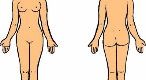 Kan en kvinnekropp være et eksempel på et menneske?
