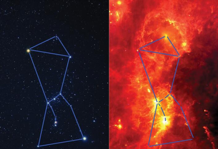 Stjernebildet Orion fotografert i synlig lys (t.v) og i infrarødt (ikke fra SOFIA, men fra en satellitt). Infrarødt lys kan ikke sees, men vi kan føle langbølget infrarød stråling som varme på huden. På samme måten kan vi se varmen fra fjerne stjernetåker idet de trekker seg sammen og danner nye stjerner og planeter. (Foto: Synlig lys: Akira Fujii; Infrarødt: Infrared Astronomical Satellite