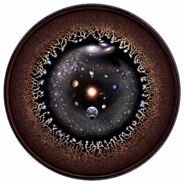 En illustrasjon av det observerbare universet. Innerst ser vi solsystemet, Kuiperbeltet, Orts sky, de nærmeste solsystemene og galaksene, deretter den kosmiske veven, mikrobølgebakgrunnsstrålingen og usynlig plasma til slutt.