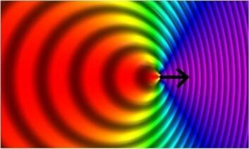 Om lyskilden beveger seg mot høyre, vil lyset se stadig rødere ut ut for en som står og ser på fra motsatt side. (Foto: (Illustrasjon: TxAlien/Wikimedia Creative Commons))
