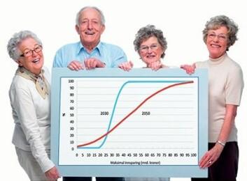Grafen viser sannsynligheten for at innsparingen i pensjonsreformen i 2030 og 2050 blir et visst beløp eller mindre. Jo mindre bratt kurve, desto større er usikkerheten i beregningene. (Foto: UiO)