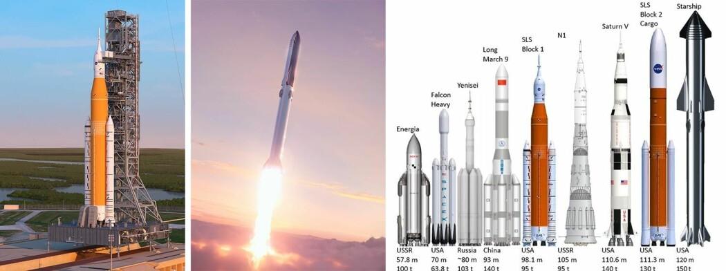 Fra venstre: Illustrasjon av SLS og Starship, henholdsvis på oppskytningrampen og underveis mot verdensrommet. Så en illustrasjon som viser eksisterende og prosjekterte raketter i størrelsesforhold.