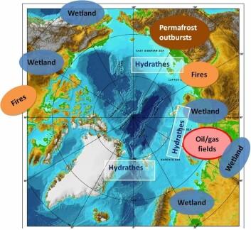 Arktis har mange potensielt store metankilder. Figuren viser hvor de forskjellige kildene er plassert. (Foto: (Figur: NILU))