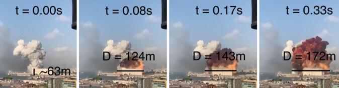 Denne bildeserien viser at eksplosjonsfronten i Beirut har beveget seg cirka 124 meter etter 0,08 sekunder, 143 meter etter 0,17 sekunder og 172 meter etter 0,33 sekunder. Matematikerne kunne bruke dette til å beregne sprengkraften ved t=0.