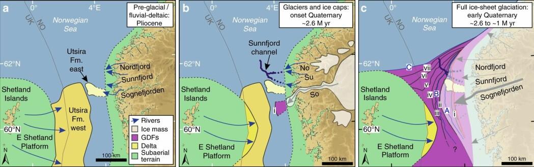 Bildet til venstre viser den oppsiktsvekkende rette kysten av Norge før istidene begynner, helt annerledes enn hva kysten vår er i dag. Fra det store Shetland-landet har elver ført mengder av sedimenter ut i havet. Du ser også elvedeltaet på havbunnen utenfor Sognefjorden. Bildet i midten viser begynnelsen på istidene og den aller første isen som kommer ut av Sognefjorden. Litt lenger nord dannes Sunnfjordkanalen av store mengder smeltevann. På bildet til høyre er istiden i full gang. Iskappen (lilla) strekker seg helt fram til Shetland-landet. Fortsatt er det Sognefjorden som bringer mest is ut i havet.