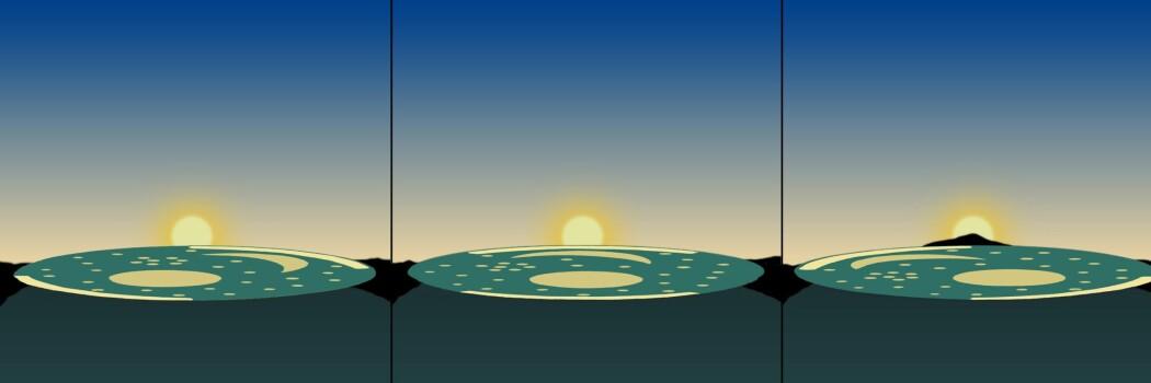 Slik kan Nebra-skivens kantbuer ha fungert: til venstre er solen ved vintersolverv, i midten ved vår-/høstjevndøgn, og til høyre ved sommersolverv.