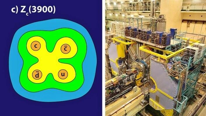 Partikkelen de mener å ha sett i Belle detector har ikke to, ikke tre, men fire kvarker. (Foto: Alan Storebraker/APS/Wikimedia)