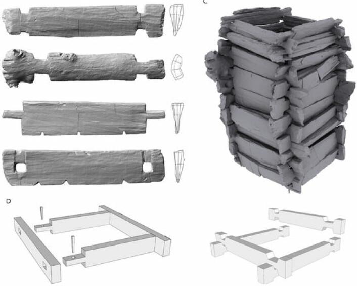 Slik har steinalderbøndene brukt eikebjelker til å støtte opp de indre veggene på en brønn. Modell som viser ulike byggeteknikker som ble brukt. (Foto: (Illustrasjon: Tegel at. al., PLOS One 2012))