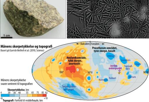 Et nytt mineral fra Månen - finnes også dypt nede i Jorda