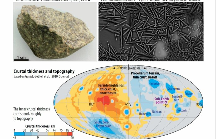 A new mineral from the Moon - also present in the deep Earth