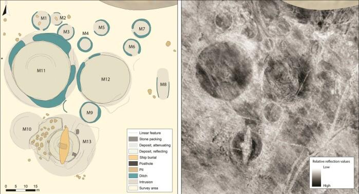 Til venstre ser du et diagram over alle gravhaugene på Gjellestad. Til høyre er målingene som ble gjort med radar under bakken. Skipsgraven sees tydelig nederst i feltet.