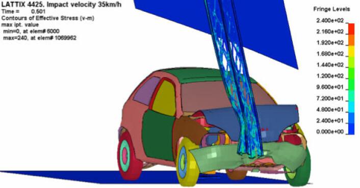Mange avanserte modeller ligger til grunn for masteutviklingen. (Foto: Lattix)