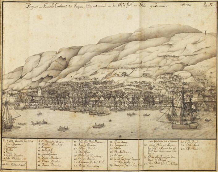 Bryggen i Bergen var knutepunkt for hanseatene i Norge. Her er byggene slik de ble tegnet av Johan Joachim Reichborn i 1768. (Foto: Wikimedia Commons)