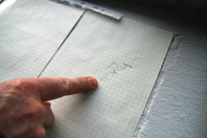 Flere forskere og kunststudenter fikk en blyant, en papirlapp og beskjed om å tegne ned sin egen orgasme mens de masturberte. Alle tegningene blir nå stilt ut. (Foto: Anne Sliper Midling)