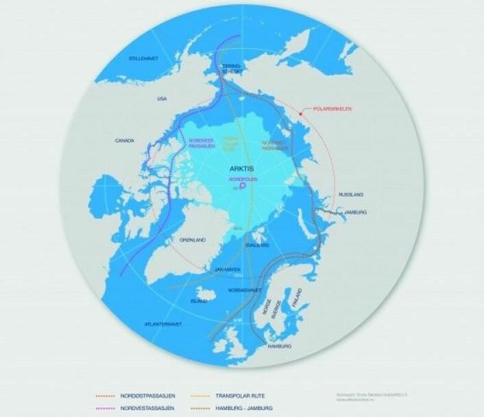 De transpolare rutene som eksisterer i dag, inklusive scenario-ruten Hamburg-Jamburg. (Foto: (Illustrasjon: Endre Barstad))