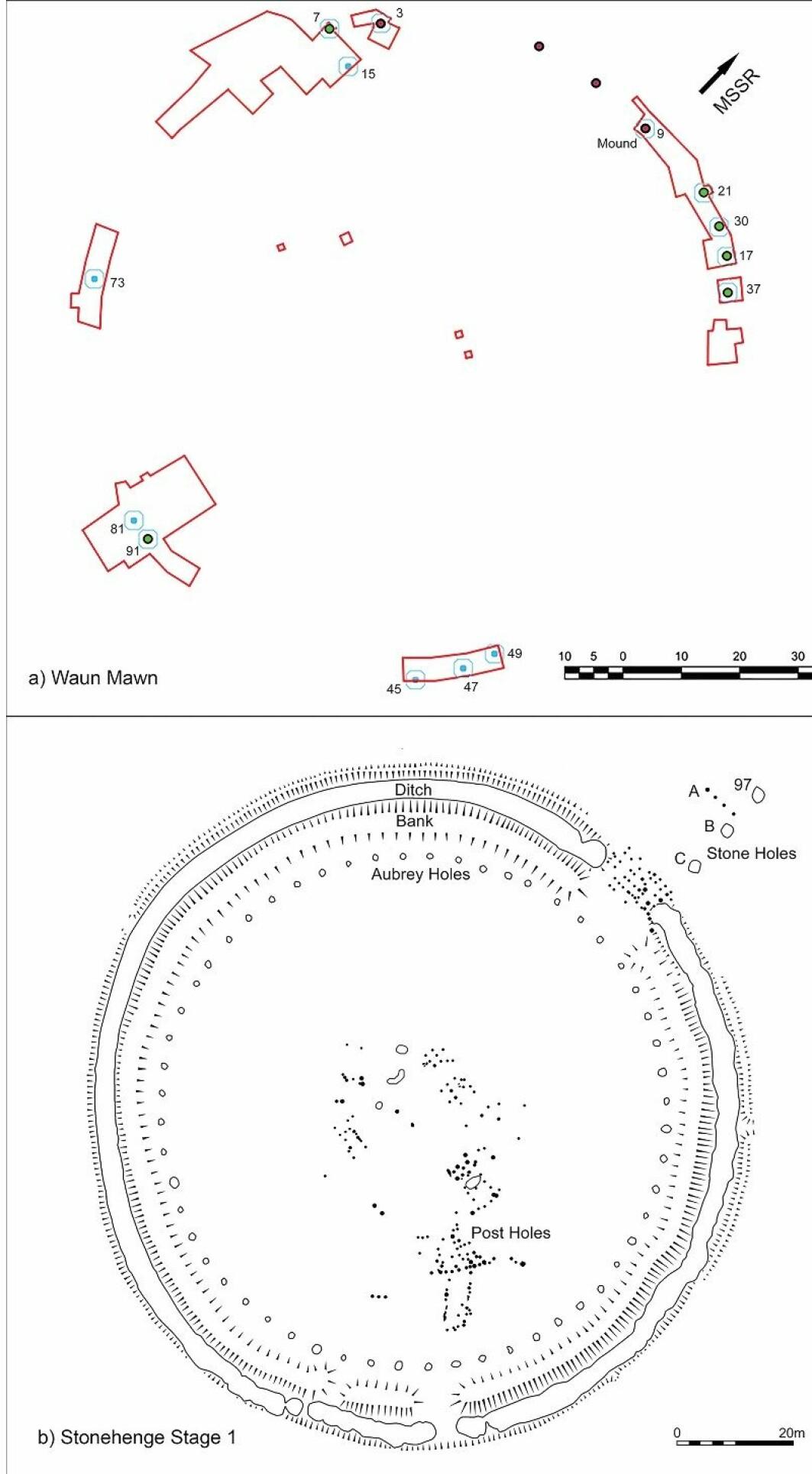 Øverst kan du se orienteringen og den delvis utgravde Waun Mawn-sirkelen. Nederst ser du en representasjon av den første Stonehenge-konstruksjonen. Dette kan altså være den samme ringen, bare flyttet fra Wales til Salisbury plain.
