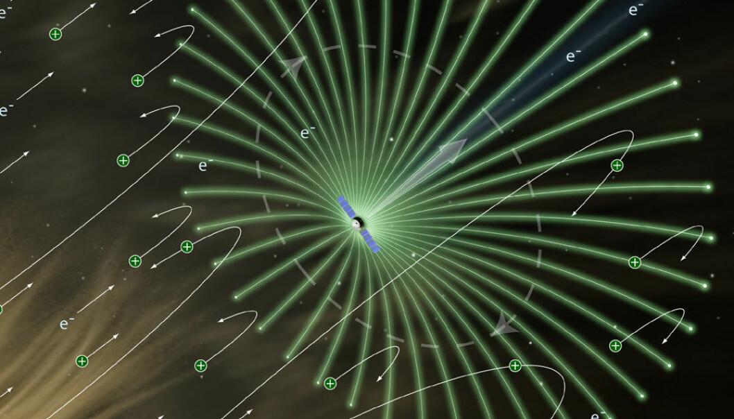Det elektriske solseilet bruker ikke lyset, men de elektrisk ladede elektronene i solvinden som drivkraft. E-seilet ble oppfunnet av den finske forskeren Pekka Janhunen i 2006, og skal neste år for første gang prøves ut i rommet. (Illustrasjon: Alexandre Szames, Antigravite, Paris)