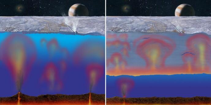 Isen på Europa kan være tynn, som til venstre, eller mye tykkere, som til høyre. På havbunnen kan det være geotermiske kilder fra planetens indre.
