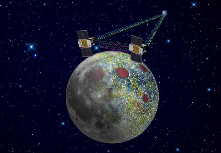 GRAIL-romsondene Ebb og Tide flyr i en presis formasjon lavt over månens overflate. I to perioder i år har de kartlagt massetettheten i månens indre. Dette er gjort ved å måle hvordan banene varierer med tyngdefeltet. Banene er kartlagt ved presise tidssignaler sendt med radio fra sondene til jorda, og mellom sondene når de er i radioskyggen bak jorda. (Foto: Illustrasjon: Image credit: NASA/JPL-Caltech)