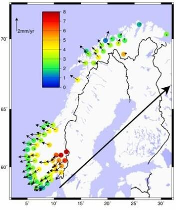 Figuren viser jordskorpebevegelser i Norge målt med GPS:Den lange pilen er bevegelsen for den Eurasiske plate (Europa og Asia), de kortere pilene viser avvik fra denne bevegelsen. Vi ser en syd-øst til øst bevegelse i Syd-Norge og en mer nordvestlig bevegelse i nord, dette skyldes i hovedsak en bevegelse bort fra maksimum istykkelse i siste istid. Fargene representerer landheving. Landhevingen er høyest i Trysil og minst på Vestlandskysten. (Foto: (Ill.: Halfdan P. Kierulf, Kartverket))