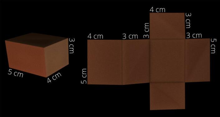 Husker du formelen for overflata av en eske? Problemet kan bli mer oversiktilig dersom du bretter ut esken og regner sammen overflata på alle rektanglene. (Foto: (Illustrasjon: Per Byhring))